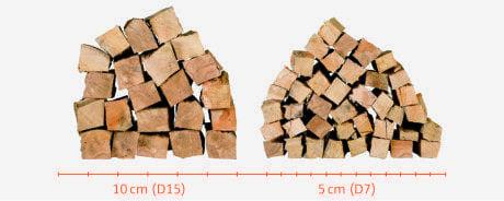 Kaminholz Scheitgröße sortenrein produziert