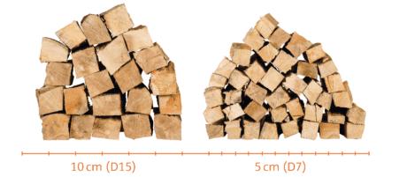 Der Posch Sägespaltautomat Vario produziert Scheite mit einer Kantenlänge zwischen 5 und 15 cm.