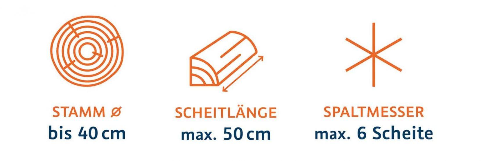 liegendspalter-spaltmaschine-brennholz-spalten-polly-posch-leibnitz-icons-features-1